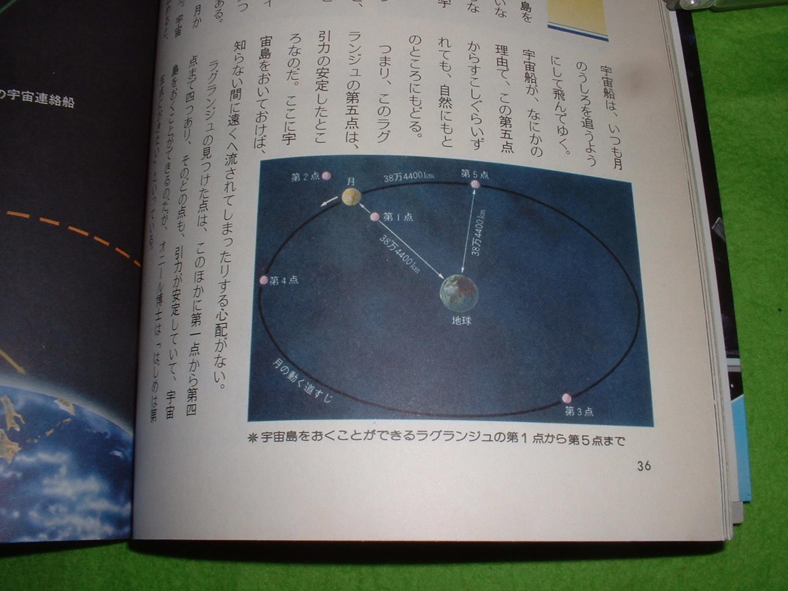 木村繁著 「宇宙島への旅」 より2 Doburoku-TAO.JPG