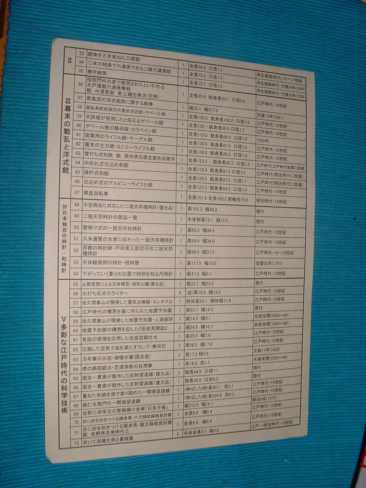 高槻市立しろあと歴史館 第32回企画展目録1.JPG
